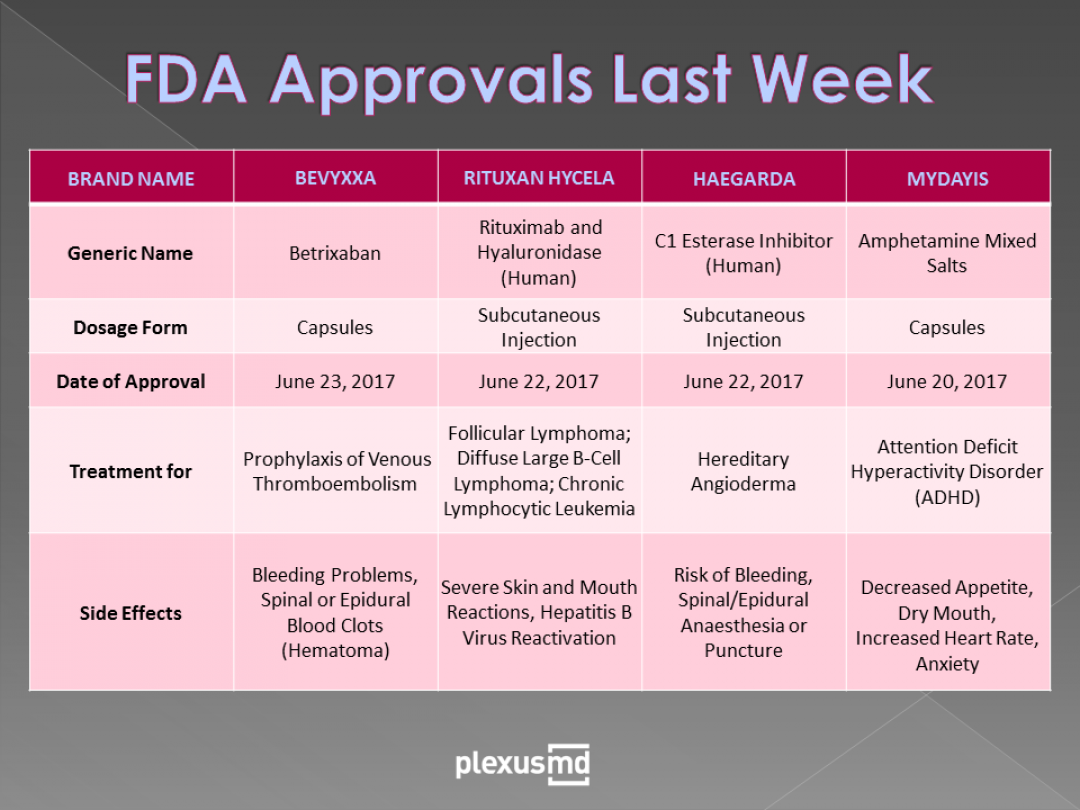 newFDA+approvals.png