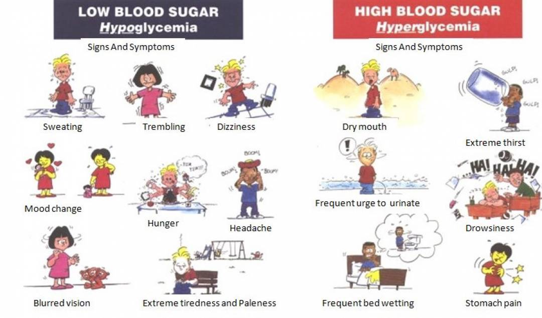 newHypoglycemia-Vs-HyperGlicemia-Symptoms---Low-And-High-Blood-Sugar.jpg