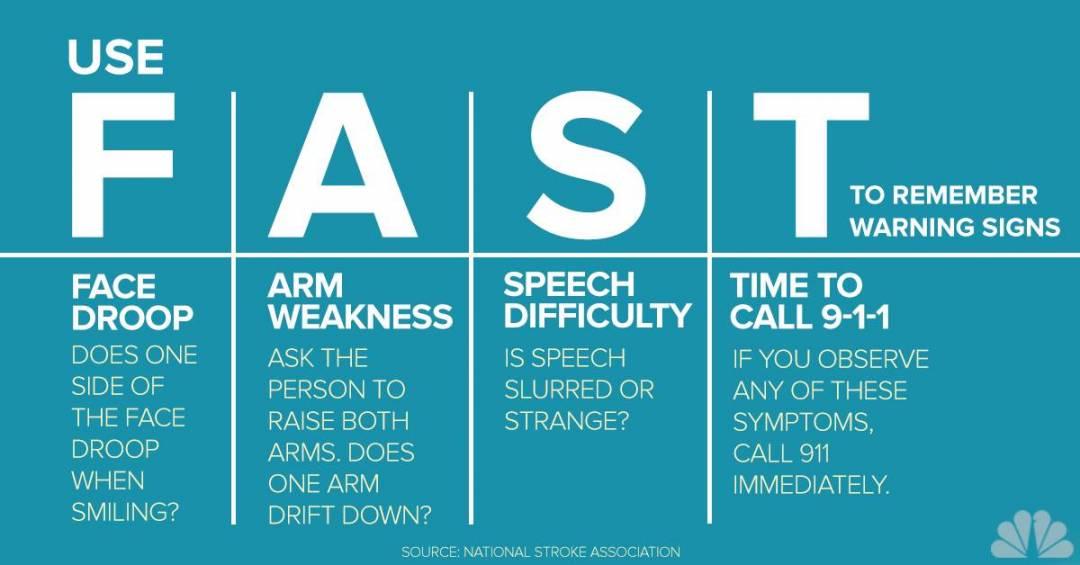 new160419-stroke-symptoms-mn-1340_886c5d7cf981a34e6c76eb9e7de8041e.nbcnews-ux-2880-1000.jpg