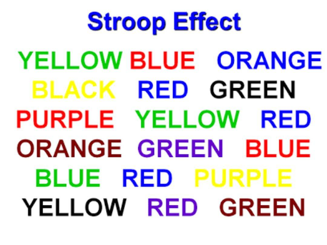 to investigate the stroop effect The stroop effect refers to the fact that naming the color the effect is named after john ridley stroop, who published the effect in english in 1935 in an article entitled studies of the stroop effect has been used to investigate the psychological capacities of a person since its.
