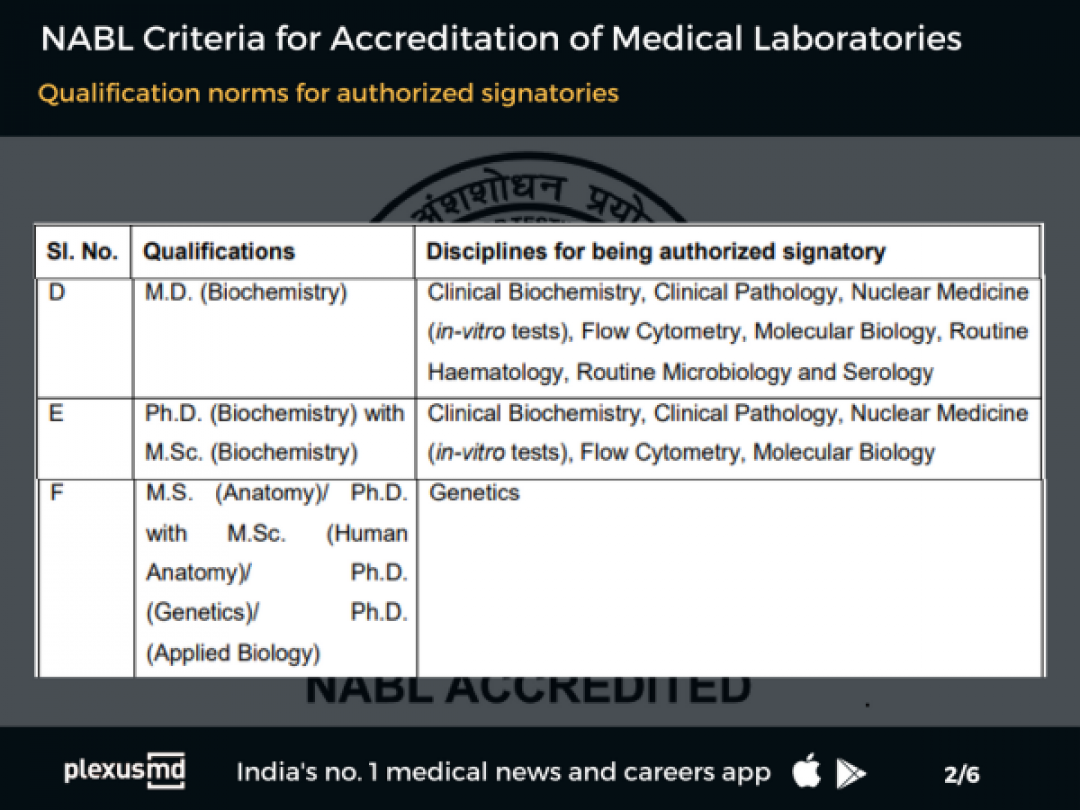 NABL issues amended document on specific criteria for accred