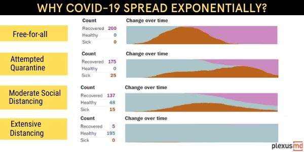newWhy+COVID-19+spread+exponentially%2C+%26+How+to+flatten+the+curve_+%281%29.jpg