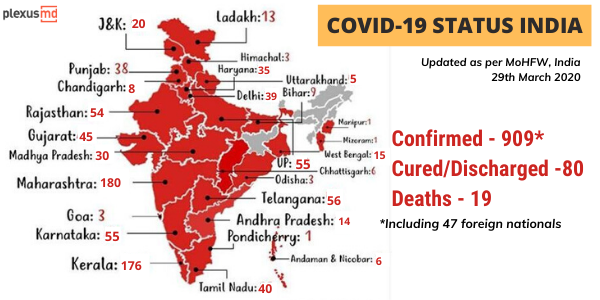 new29th+covid+status+%281%29.png