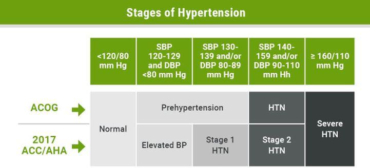 newhypertension.JPG